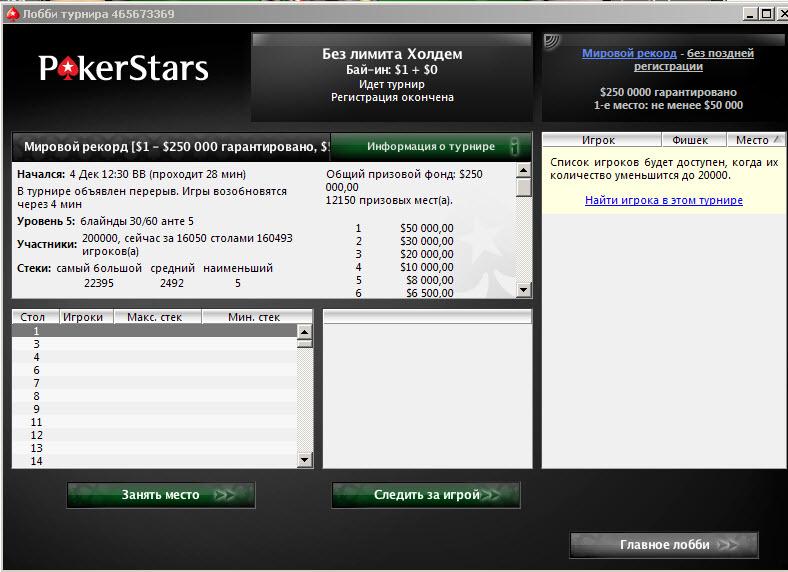 PokerStars пошел на очередной рекорд Гинеса