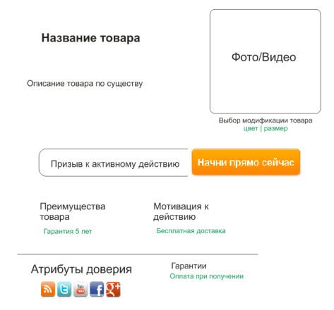 Шаблон продающей страницы сайта (интернет-магазина)