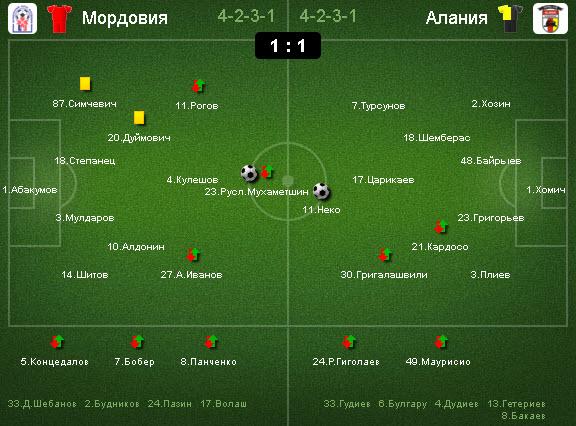 России по футболу 2012/13.
