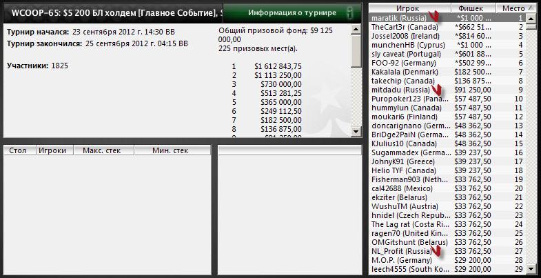 Чемпионат мира по онлайн покеру 2012