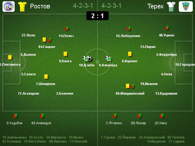России по футболу 2013 14 ростов терек 1 1