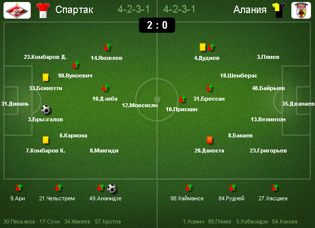 Чемпионата россии чр 2012 13 по футболу