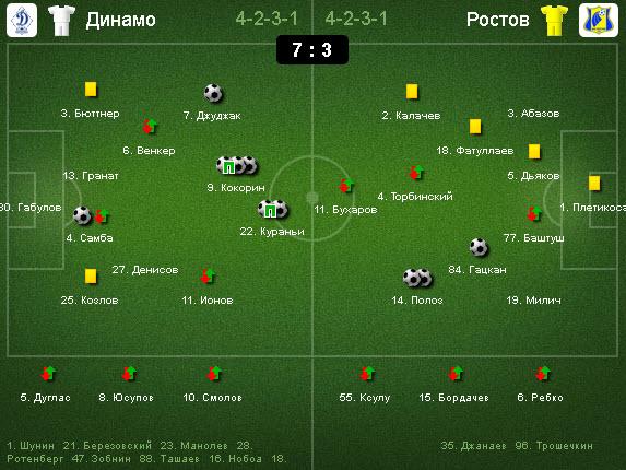 Чемпионата россии чр 2014 15 по футболу