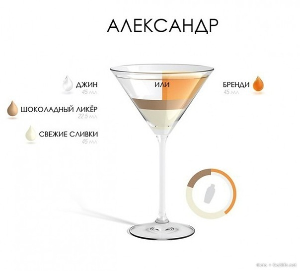 рецепты и картинки коктейлей